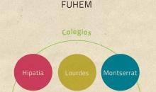 Proyecto Educativo FUHEM